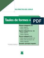 04 Taules de formes verbals.pdf