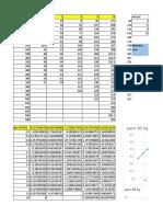 Datos Finales Ensayo de Corte v3.0
