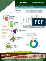 Cifras 715 Bolivia Importaciones Frutas