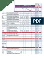 Tabel_alergeni_A3_ro.pdf