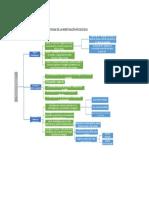 Tipos de Investigación, Diseños y Estrategias de La Investigación Psicológica