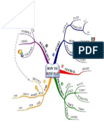 HOW_TO_MIND_MAP.pdf
