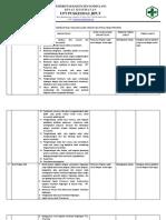 5.3.3.2 Bukti Pelaksanaan Kajian Ulang Dan Hasil Tinjauan Ulang.