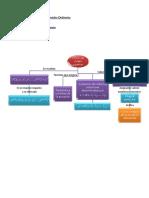 MapasmentalesCapítulo3.pdf