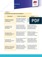 ACTIVIDAD I, EL PROFESOR COMO DIRECTOR DE ORQUESTA.pdf.pdf