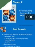 AFM Chapter 2 Balance Sheet