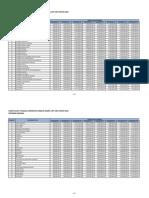 UKT-2016-UNS-SARJANA.pdf