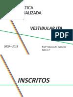 Vestibular ITA