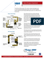 13747-TDS P2K Valves Explained