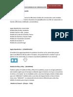 EJEMPLOS DE MODELOS DE COMUNICACIÓN