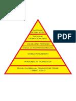 Piramid A