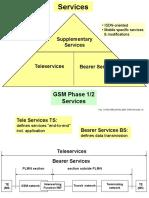 03_tm2100eu03tm_0001_gsm_services.ppt
