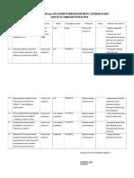 9.1.3.1 Rencana Peningkatan Mutu Dan Keselamatan Pasien 2016 Minta Masdwi Edit