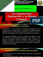 Las Organizaciones Empresariales y Su Entorno