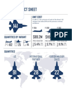 F-35 LRIP 11 -- Fact Sheet -- Sept 2018