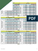 Tabela de reajuste servidores PPGG DF