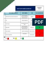 Listado Aspectos Ambientales Significativos.