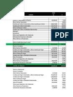 Caso Analisis Financiero Lindley 2017-2016