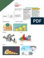 Crecimiento Económico y Desarrollo Económic1