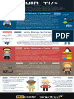 BeCode_cms_files_16452_1464983985Guia-TI-As-principais-areas-do-mercado-de-TI.pdf