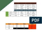 15 Estrategias de Forex Basicas Para Todo Trader - Copy.pdf