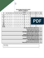 Abercorn @ DeRenne - Updated Table - 2019 Renewal