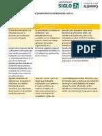 API 3 - Garcia Nestor Antonio