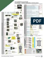 378763477-Ecm-Bosch-Interact-Constellation-07-10-2009.pdf