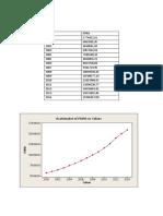 grafik PDRB