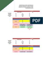 Analisis Estadistico de Los 9 Escenarios