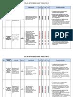 Plan Intervensi Sains 5I & 5P 2015.docx