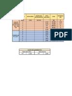 Cuadro de Altimetría Datos