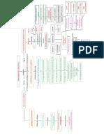 370088960 Infografia Psicologia Juridica