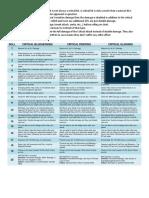Complete Critical Hits.pdf