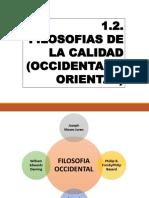 2.- Filosofias de La Calidad (Occidental y Oriental)