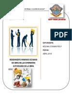 RENDIMIENTO MINIMO DE MANO DE OBRAI .docx