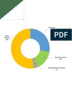 WORKER Pie Chart