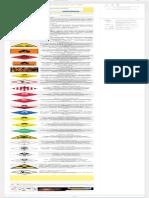 26 Simbol Bahan Kimia Beserta Arti dan Contohnya - Materi Kimia SMA.pdf