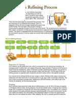 CornRefiningProcess.pdf