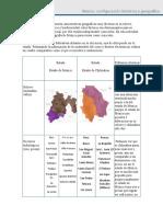 Actividad 2. Características geográficas