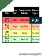 Evaluasi Risiko manajemen risiko.pdf