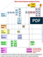 Elec workflow.pdf