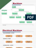 Electrical Machine Fundamentals