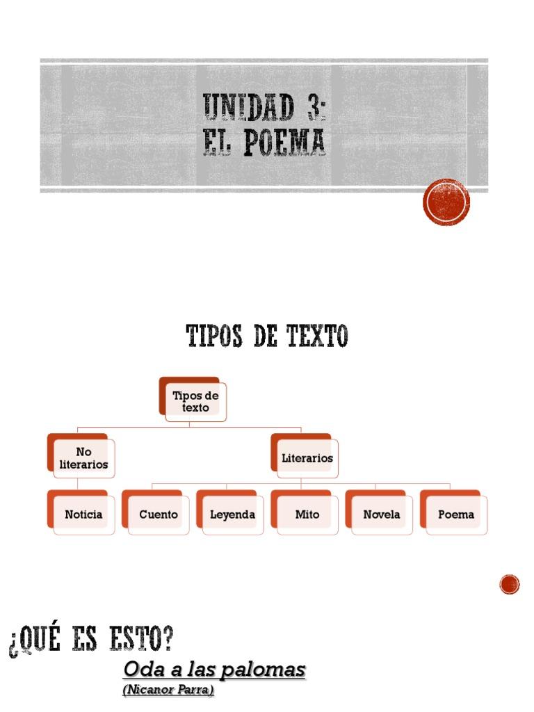 5 Básico Ppt Estructura Del Poema Y Tipos De Rimas