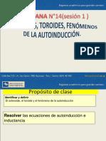 SEMANA N°14 SOLENOIDE TOROIDE INDUCCION Y MUTUA INDUCCION.pptx