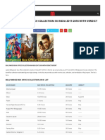 Bollywood Box Office Collection with verdict report (hit or flop)