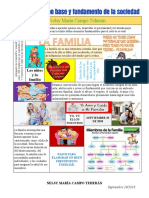 Trabajo Sobre La Familia
