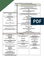 Pneumonia-Antibiotics.pdf