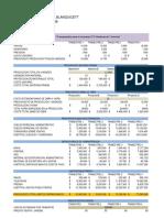 Ejercicio Practico Presupuestos Para La Empresa LPQ Maderas