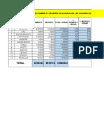 HERRAMIENTAS PARA LA PRODUCTIVIDAD -GRUPO5-B FORO SEMANA 5 Y 6.xlsx